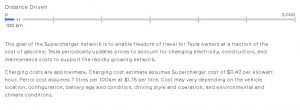 Tesla's Australia Website Claim of Supercharging Cost Less than Petrol Refuelling is Wrong