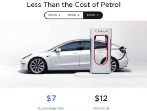 Tesla Supercharging Cost Less than Petrol Refuelling