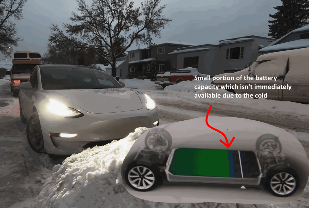 How Much Range Does A Tesla Lose In Cold Weather