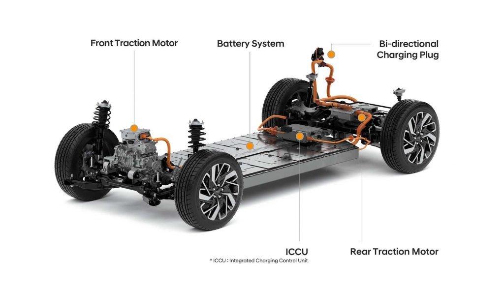 Hyundai Ioniq 5 Battery Pack