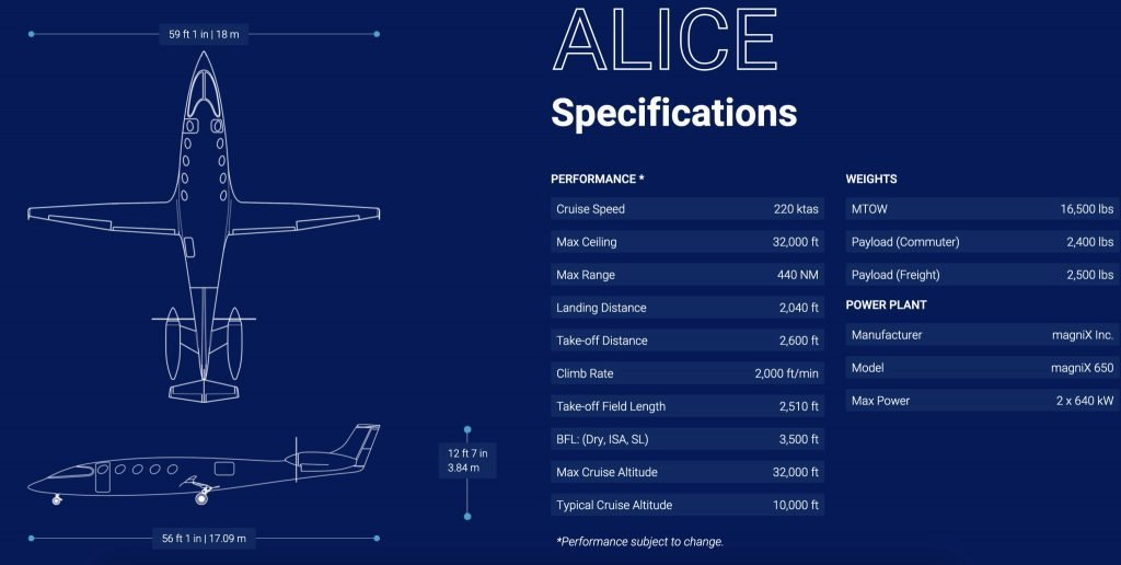 Eviation Electric Aircraft Specifications